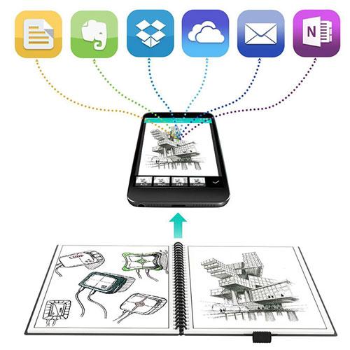Scan des notes du cahier réutilisable sur l'application mobile pour l'envoyer sur le cloud